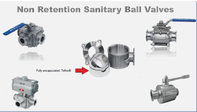 Sanitary Ball Valves Overview